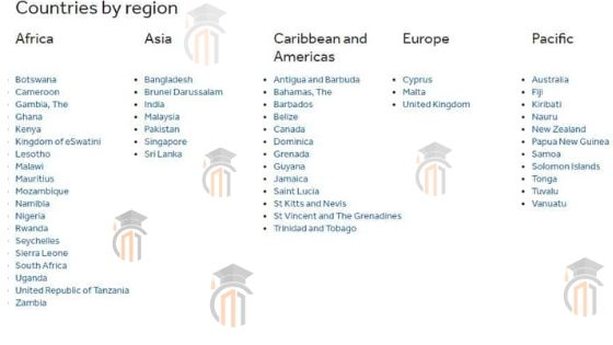 Commonwealth Scholarship Countries