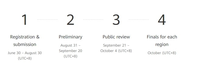 Huawei Apps Up Competition Timeline