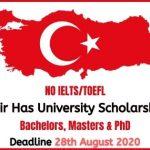 Kadir Has University Scholarships 2021